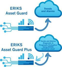 asset_guard_outline-1
